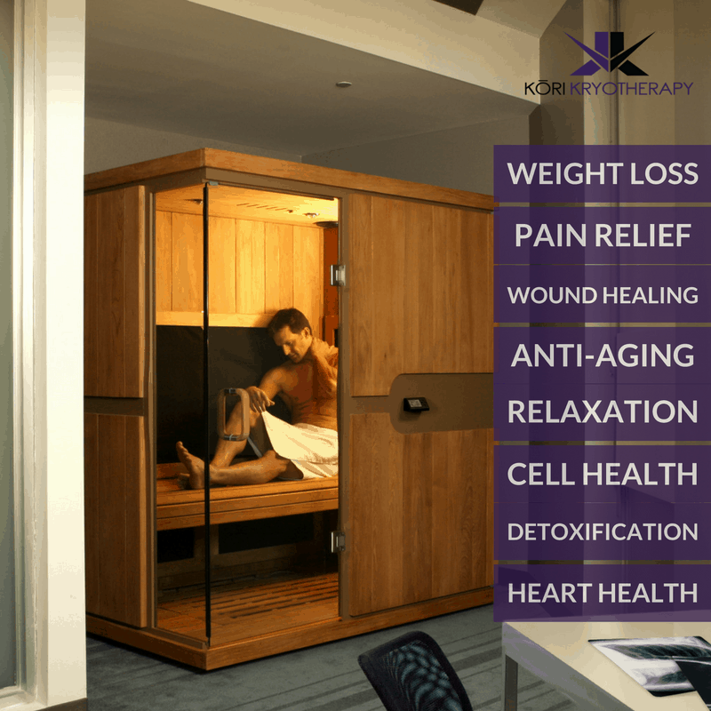 Frequently Asked Questions About Infrared Sauna Weight Loss Kori